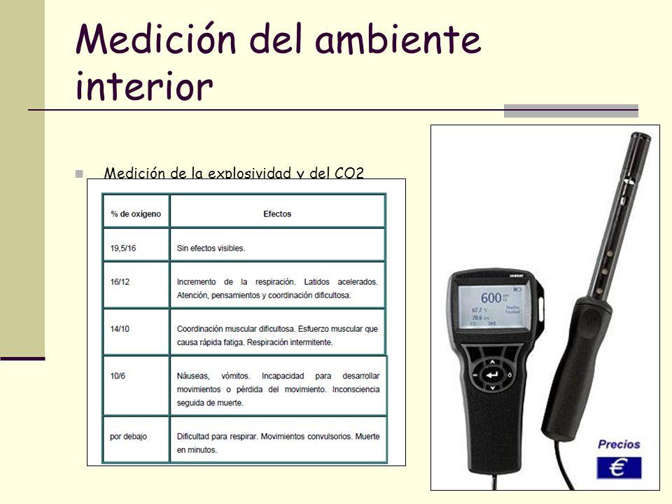 Medición del ambiente interior Medición de la explosividad y del CO2