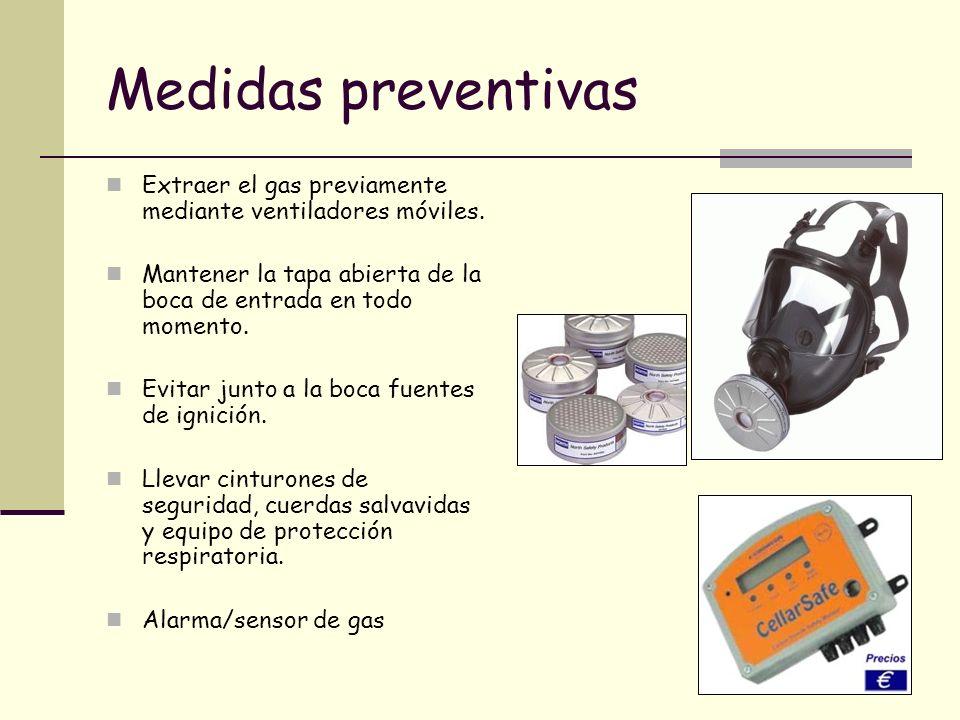Medidas preventivas Extraer el gas previamente mediante ventiladores móviles. Mantener la tapa abierta de la boca de entrada en todo momento. Evitar j