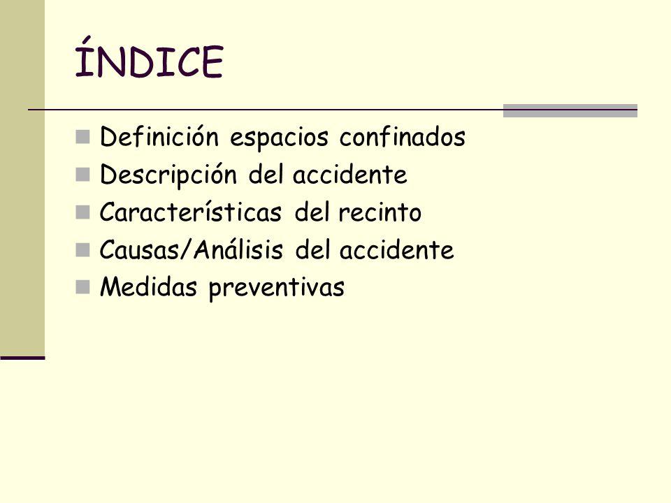 Medidas de prevención aplicadas Antes del accidente Medición atmósfera interior: NO Ventilación natural: SI (insuficiente) Ventilación forzada: NO Protección respiratoria: No Vigilancia Exterior: Si (Sin equipo equipo de rescate/ sin radio) Después del accidente Medición atmósfera interior: NO Ventilación natural: SI Ventilación forzada: NO Protección respiratoria: SI (aislante) Vigilancia Exterior: SI (Izado/Radio)