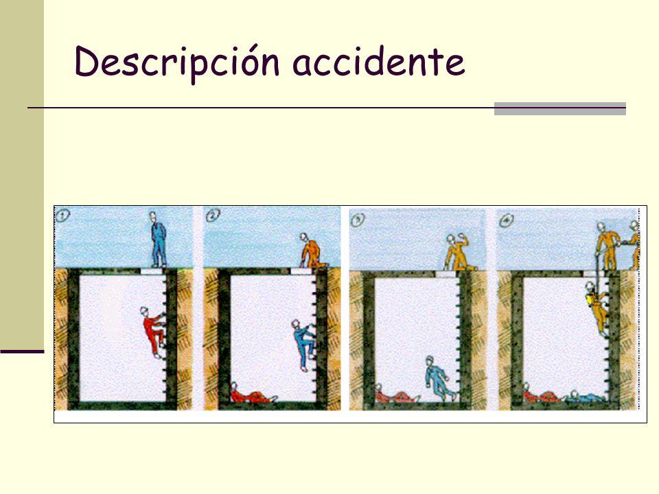 Causas del Accidente INVESTIGACIÓN Se descarta que pudiera caer en el interior por accidente ya que la escalerilla de acceso estaba puesta.
