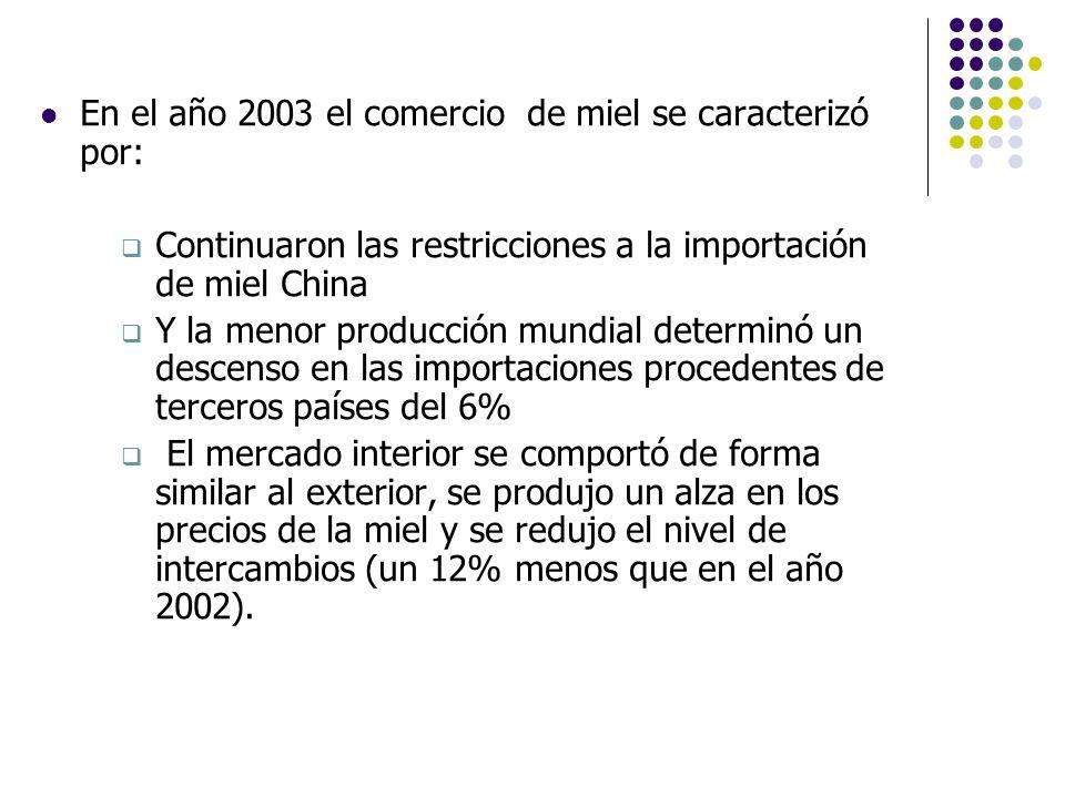 En el año 2003 el comercio de miel se caracterizó por: Continuaron las restricciones a la importación de miel China Y la menor producción mundial dete