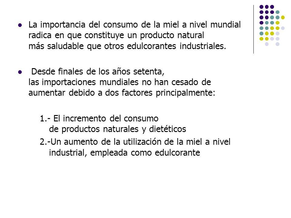 Los principales exportadores son: Argentina China Alemania México Hungría.