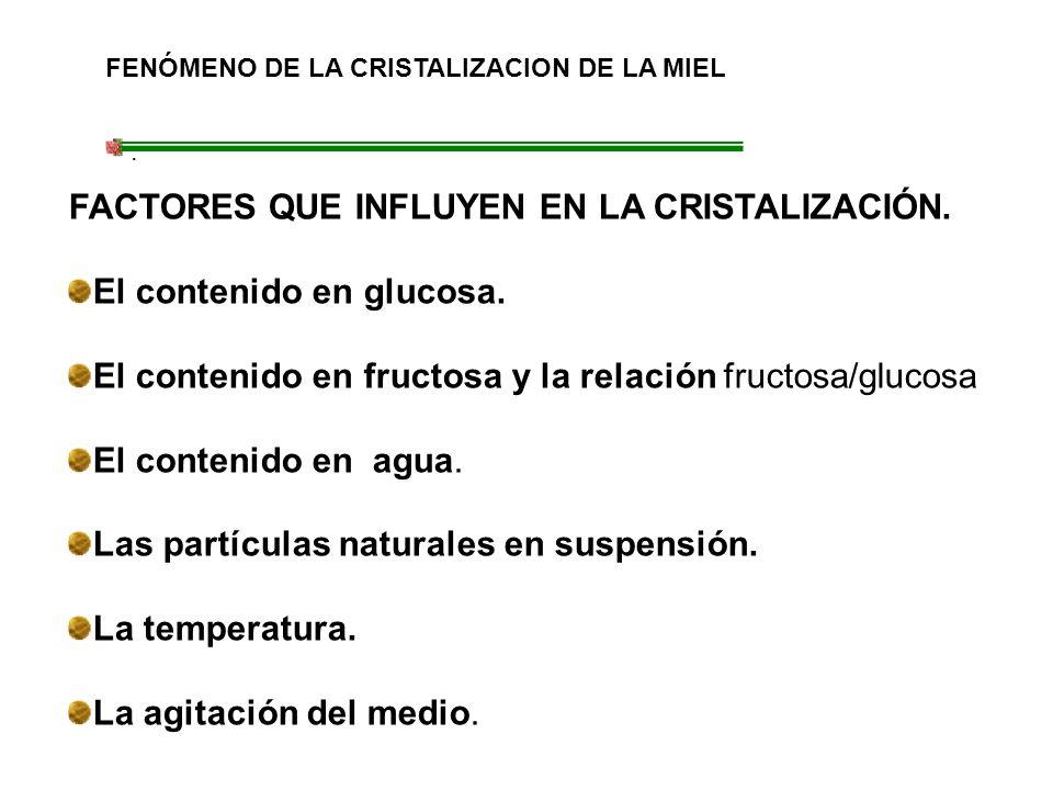 FENÓMENO DE LA CRISTALIZACION DE LA MIEL. FACTORES QUE INFLUYEN EN LA CRISTALIZACIÓN. El contenido en glucosa. El contenido en fructosa y la relación