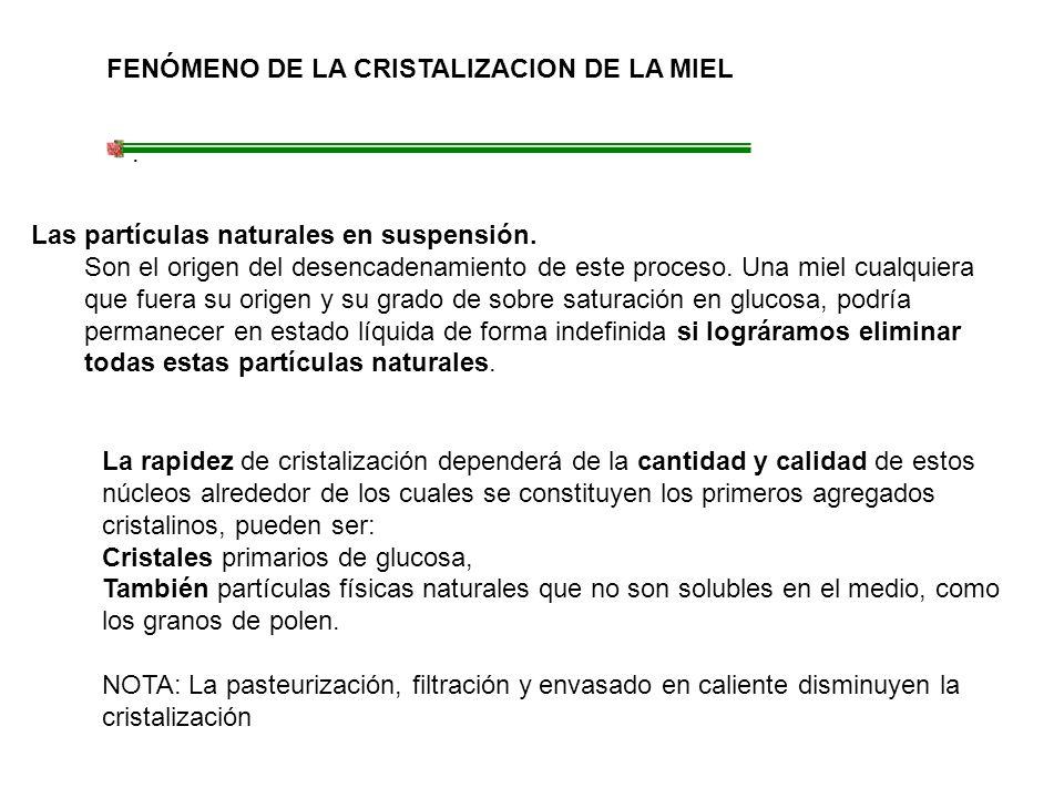 FENÓMENO DE LA CRISTALIZACION DE LA MIEL.Las partículas naturales en suspensión.