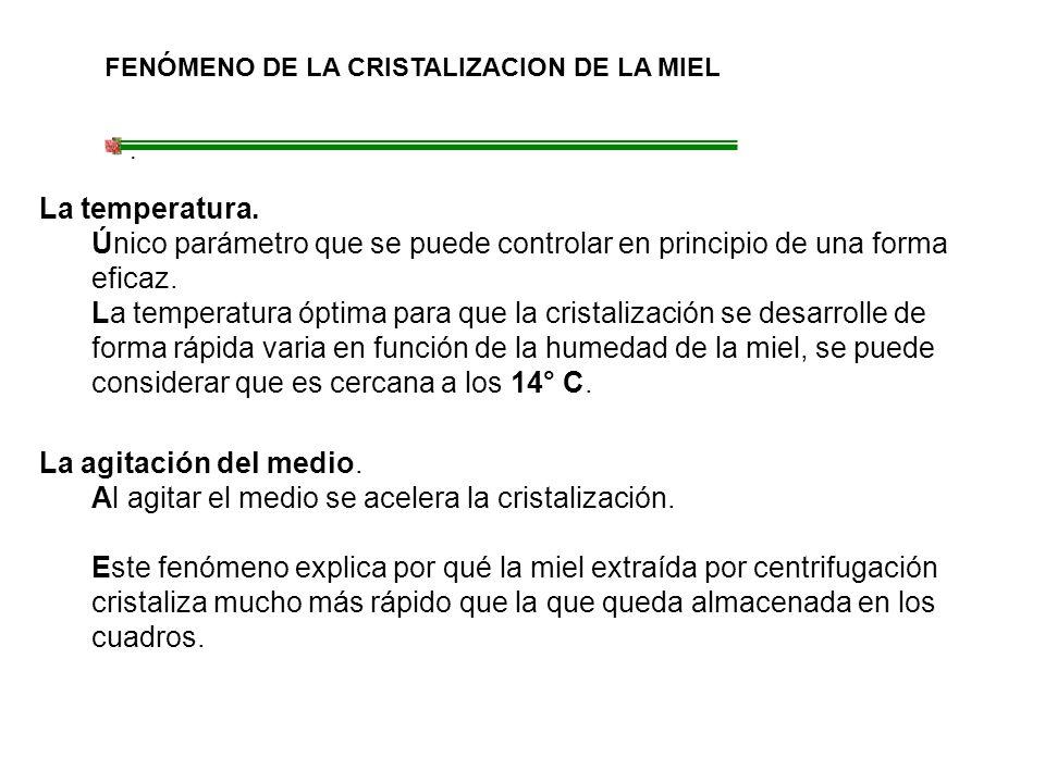 FENÓMENO DE LA CRISTALIZACION DE LA MIEL.La temperatura.