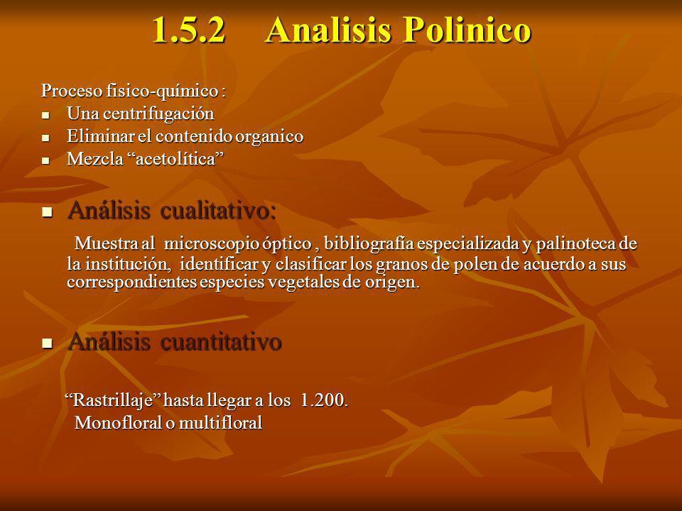 1.5.2 Analisis Polinico Proceso fisico-químico : Una centrifugación Una centrifugación Eliminar el contenido organico Eliminar el contenido organico M