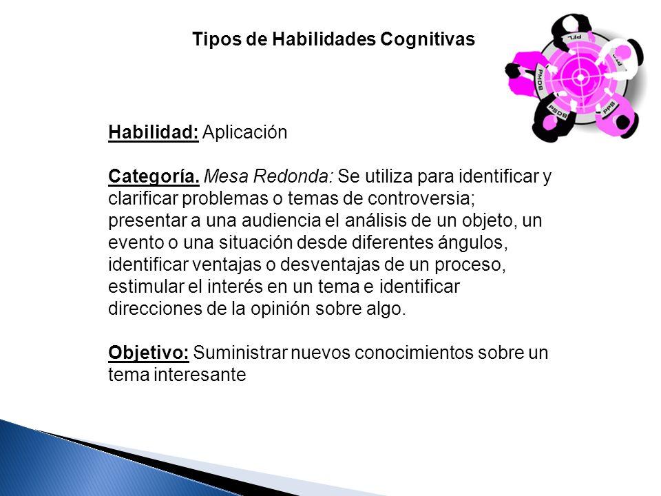 Tipos de Habilidades Cognitivas Habilidad: Aplicación Categoría. Mesa Redonda: Se utiliza para identificar y clarificar problemas o temas de controver