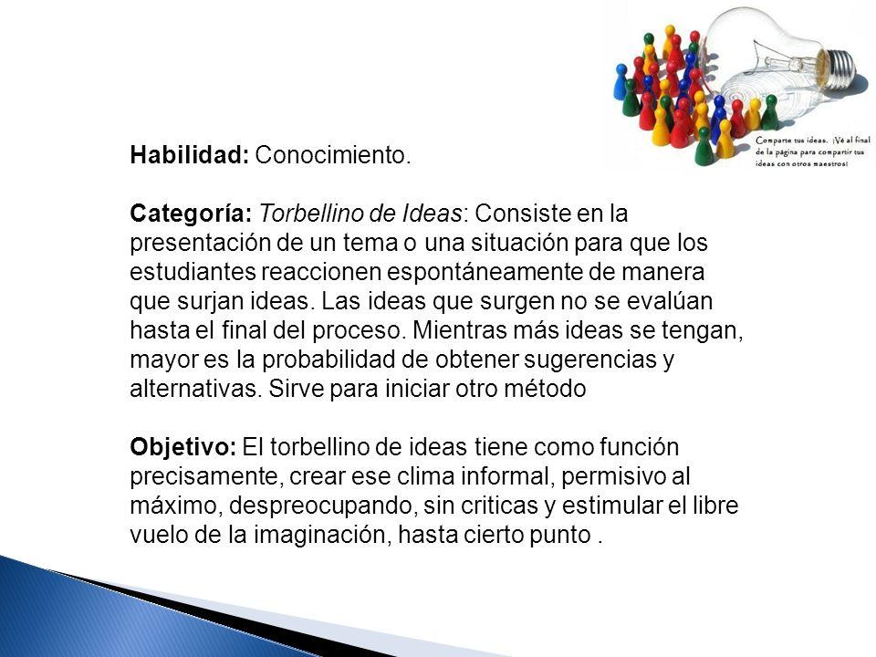 Habilidad: Conocimiento. Categoría: Torbellino de Ideas: Consiste en la presentación de un tema o una situación para que los estudiantes reaccionen es