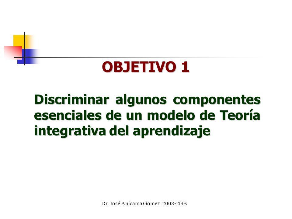 OBJETIVO 1 Discriminar algunos componentes esenciales de un modelo de Teoría integrativa del aprendizaje Dr.