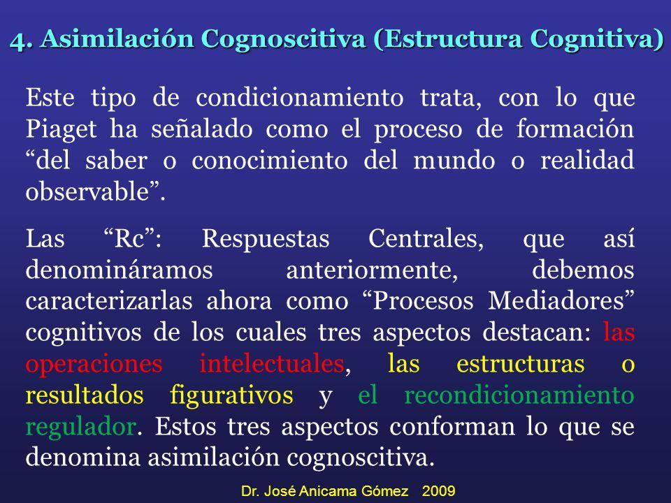 4. Asimilación Cognoscitiva (Estructura Cognitiva) Este tipo de condicionamiento trata, con lo que Piaget ha señalado como el proceso de formación del