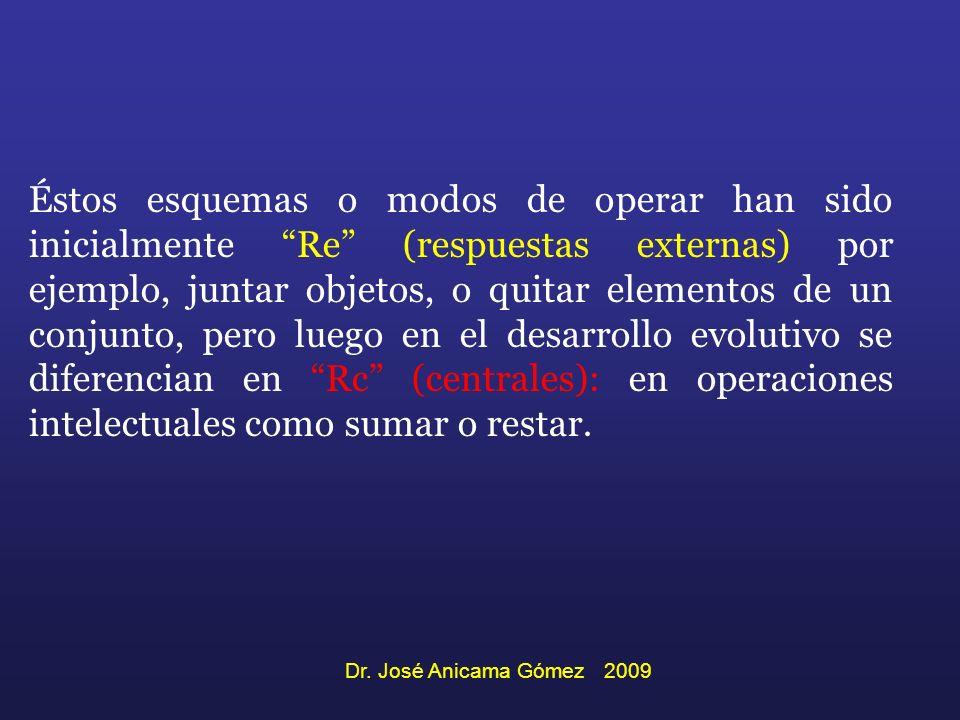 Éstos esquemas o modos de operar han sido inicialmente Re (respuestas externas) por ejemplo, juntar objetos, o quitar elementos de un conjunto, pero l