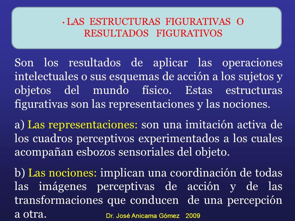 Son los resultados de aplicar las operaciones intelectuales o sus esquemas de acción a los sujetos y objetos del mundo físico. Estas estructuras figur