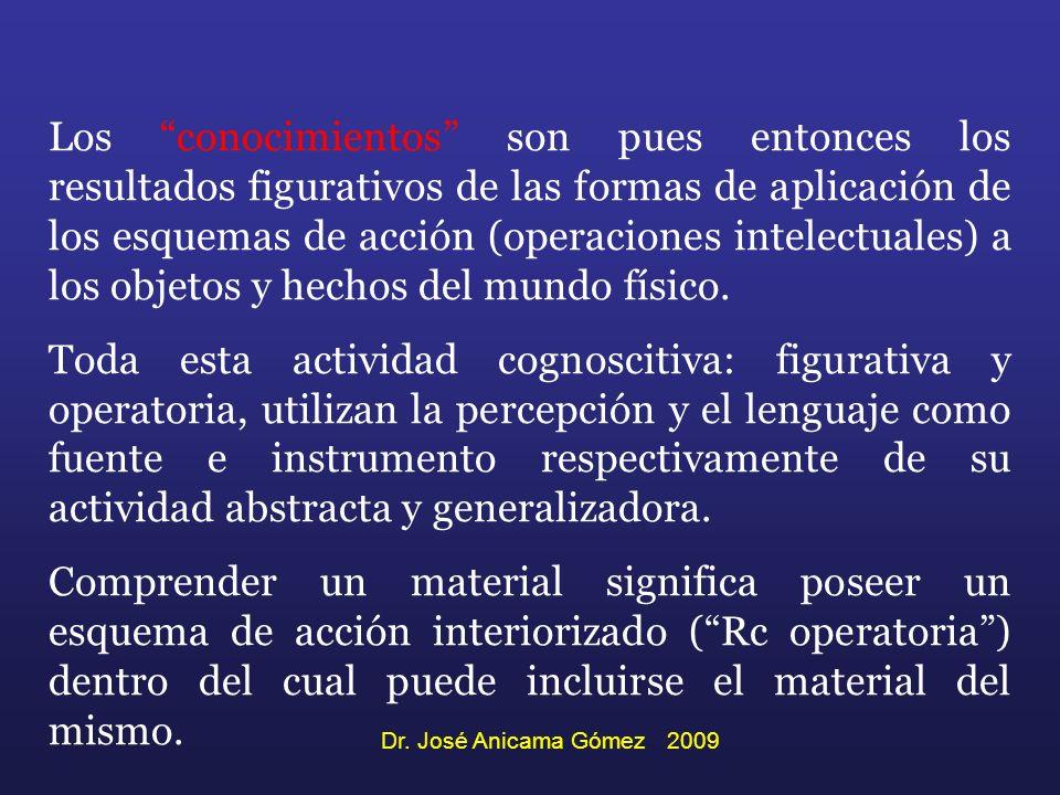 Los conocimientos son pues entonces los resultados figurativos de las formas de aplicación de los esquemas de acción (operaciones intelectuales) a los