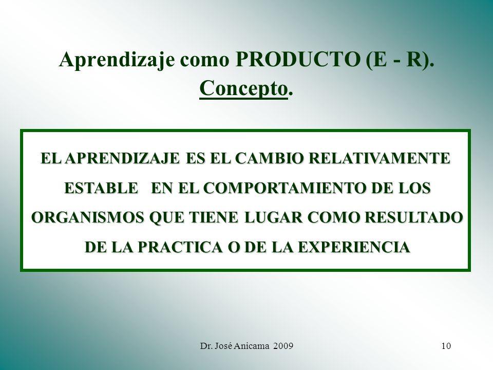Dr. José Anicama 20079 1. Modelo E-R: El aprendizaje como PRODUCTO EDED R PTA ErEr Estimulo antecedente (experiencia educativa) Estimulo de recompensa