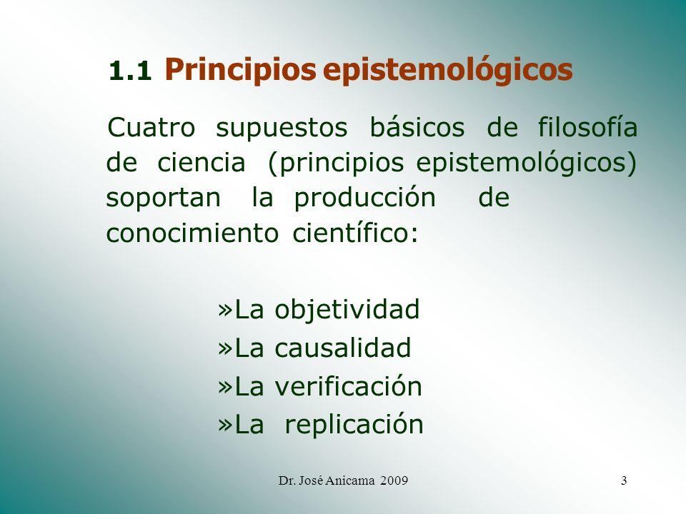 Dr. José Anicama 20092 Objetivo 1 DISCRIMINAR LOS PRINCIPIOS EPISTEMOLÓGICOS DE LA PSICOLOGÍA CIENTÍFICA