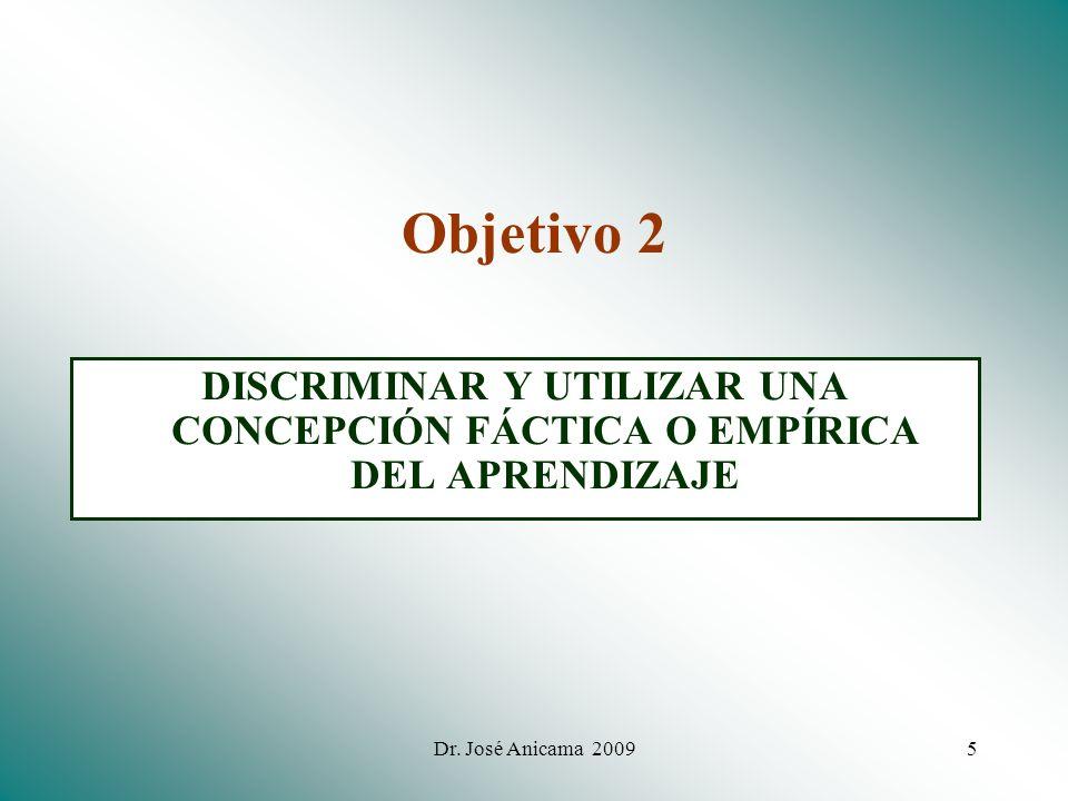 Dr. José Anicama 20074 Principios Epistemológicos Ciencia básica Ciencia aplicada o tecnología Objetividad Causalidad Verificación Replicación Psicolo