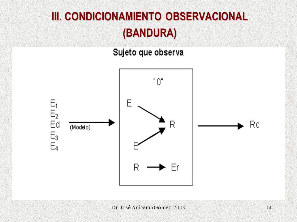 14 III. CONDICIONAMIENTO OBSERVACIONAL (BANDURA) Dr. José Anicama Gómez 2009