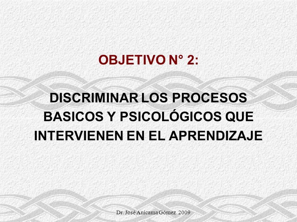 Dr. José Anicama Gómez 200716 OBJETIVO N° 2: DISCRIMINAR LOS PROCESOS BASICOS Y PSICOLÓGICOS QUE INTERVIENEN EN EL APRENDIZAJE Dr. José Anicama Gómez