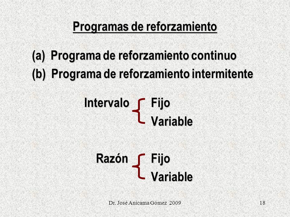 18 Programas de reforzamiento (a) Programa de reforzamiento continuo (b) Programa de reforzamiento intermitente Intervalo Fijo Intervalo Fijo Variable