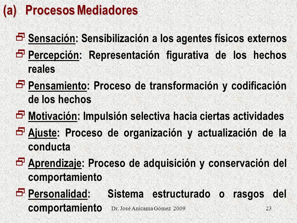 23 (a) Procesos Mediadores Sensación: Sensibilización a los agentes físicos externos Percepción: Representación figurativa de los hechos reales Pensam