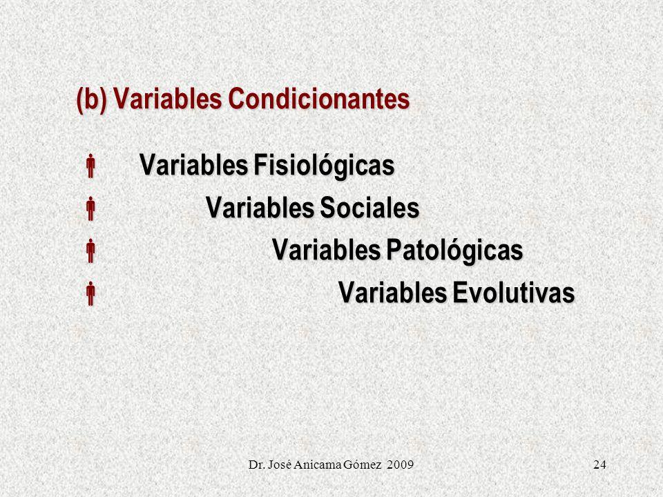 24 (b) Variables Condicionantes Variables Fisiológicas Variables Fisiológicas Variables Sociales Variables Sociales Variables Patológicas Variables Pa