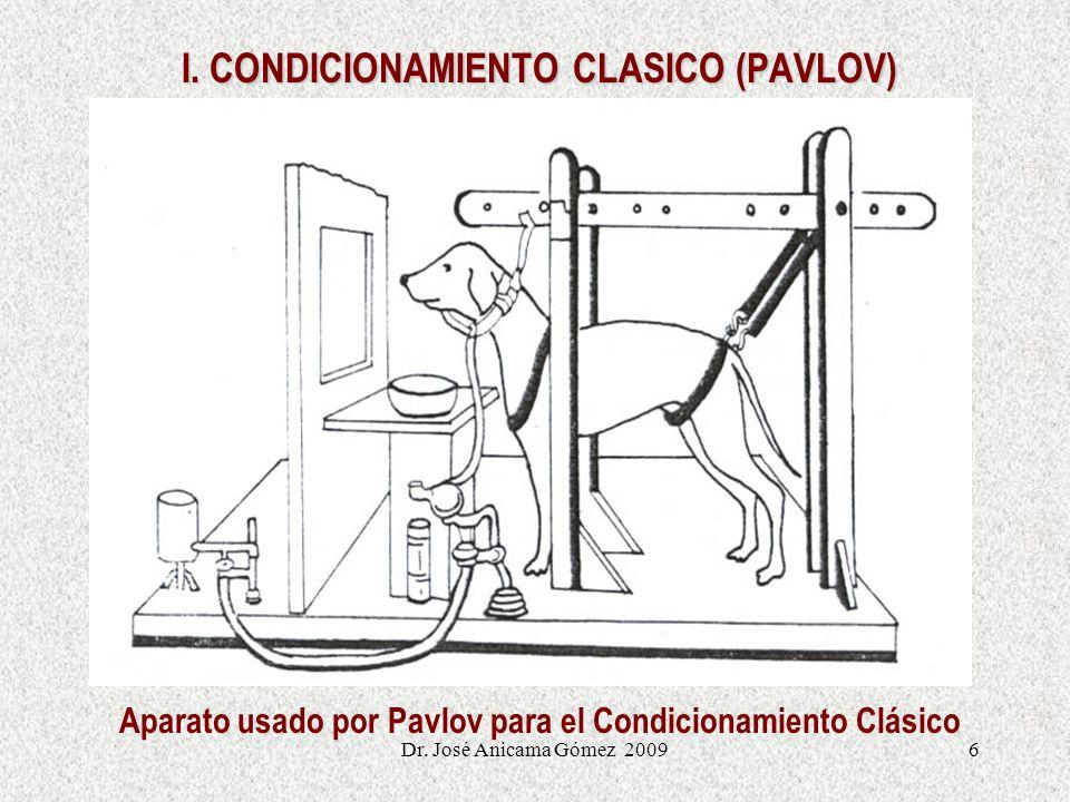 6 I. CONDICIONAMIENTO CLASICO (PAVLOV) Aparato usado por Pavlov para el Condicionamiento Clásico Dr. José Anicama Gómez 2009
