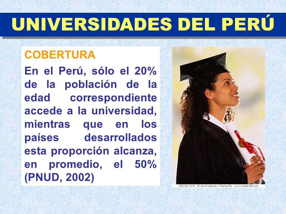 COBERTURA En el Perú, sólo el 20% de la población de la edad correspondiente accede a la universidad, mientras que en los países desarrollados esta pr