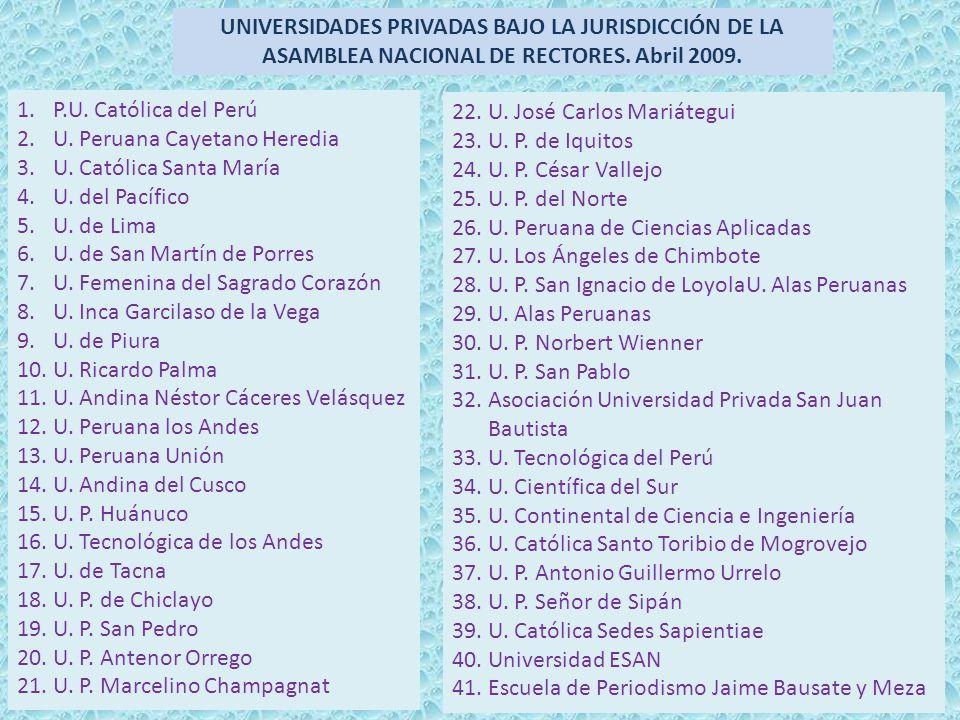 UNIVERSIDADES PRIVADAS BAJO LA JURISDICCIÓN DE LA ASAMBLEA NACIONAL DE RECTORES. Abril 2009. 1.P.U. Católica del Perú 2.U. Peruana Cayetano Heredia 3.