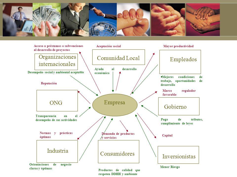 Empresa Organizaciones internacionales ONG Industria Consumidores Empleados Comunidad Local Gobierno Inversionistas Acceso a préstamos o subvenciones