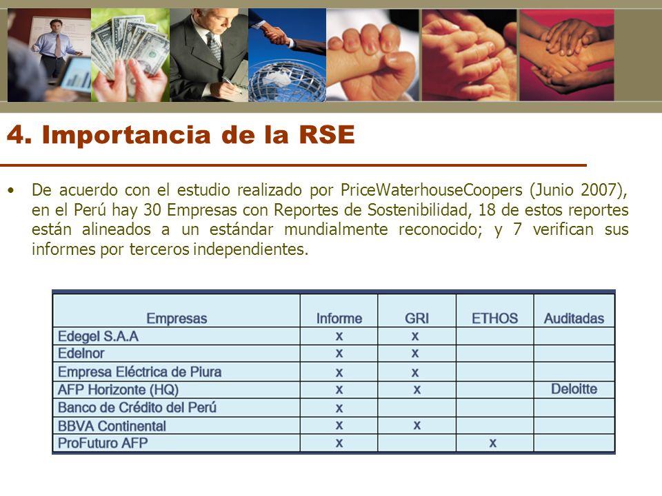 De acuerdo con el estudio realizado por PriceWaterhouseCoopers (Junio 2007), en el Perú hay 30 Empresas con Reportes de Sostenibilidad, 18 de estos re