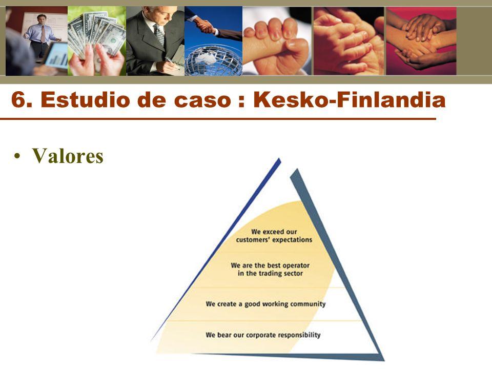 6. Estudio de caso : Kesko-Finlandia Valores
