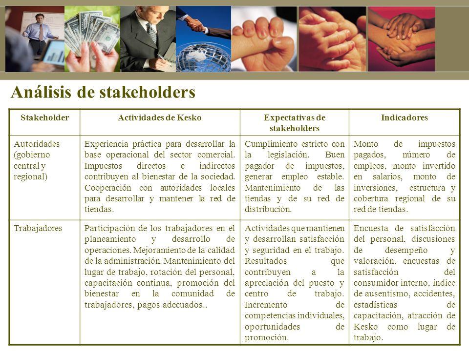 Análisis de stakeholders StakeholderActividades de KeskoExpectativas de stakeholders Indicadores Autoridades (gobierno central y regional) Experiencia