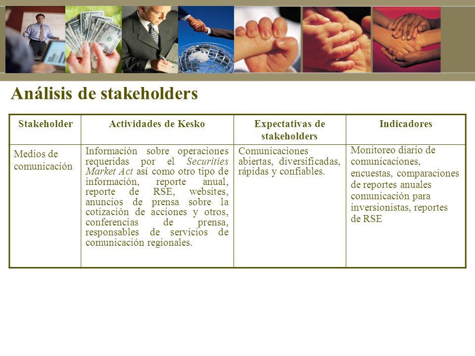 Análisis de stakeholders StakeholderActividades de KeskoExpectativas de stakeholders Indicadores Medios de comunicación Información sobre operaciones