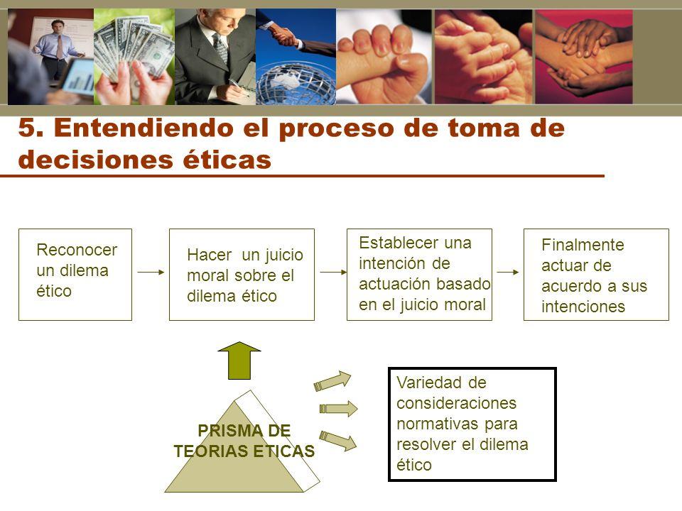 5. Entendiendo el proceso de toma de decisiones éticas Reconocer un dilema ético Hacer un juicio moral sobre el dilema ético Establecer una intención