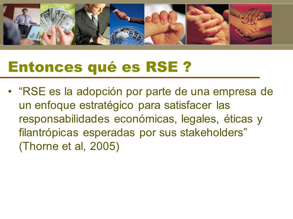 ¿ Qué implica la RSE .