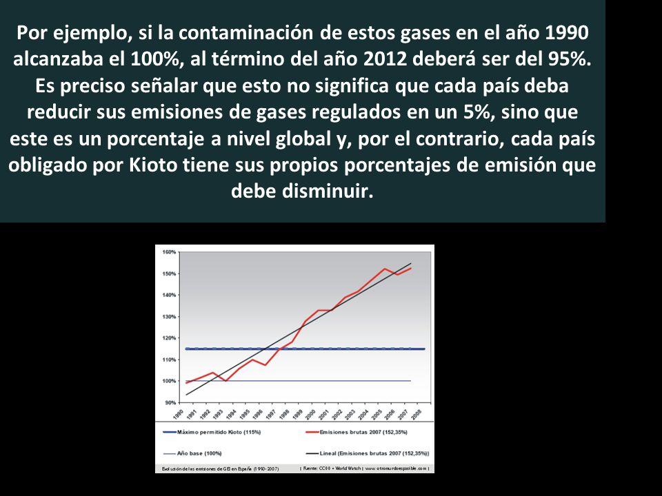 Por ejemplo, si la contaminación de estos gases en el año 1990 alcanzaba el 100%, al término del año 2012 deberá ser del 95%. Es preciso señalar que e