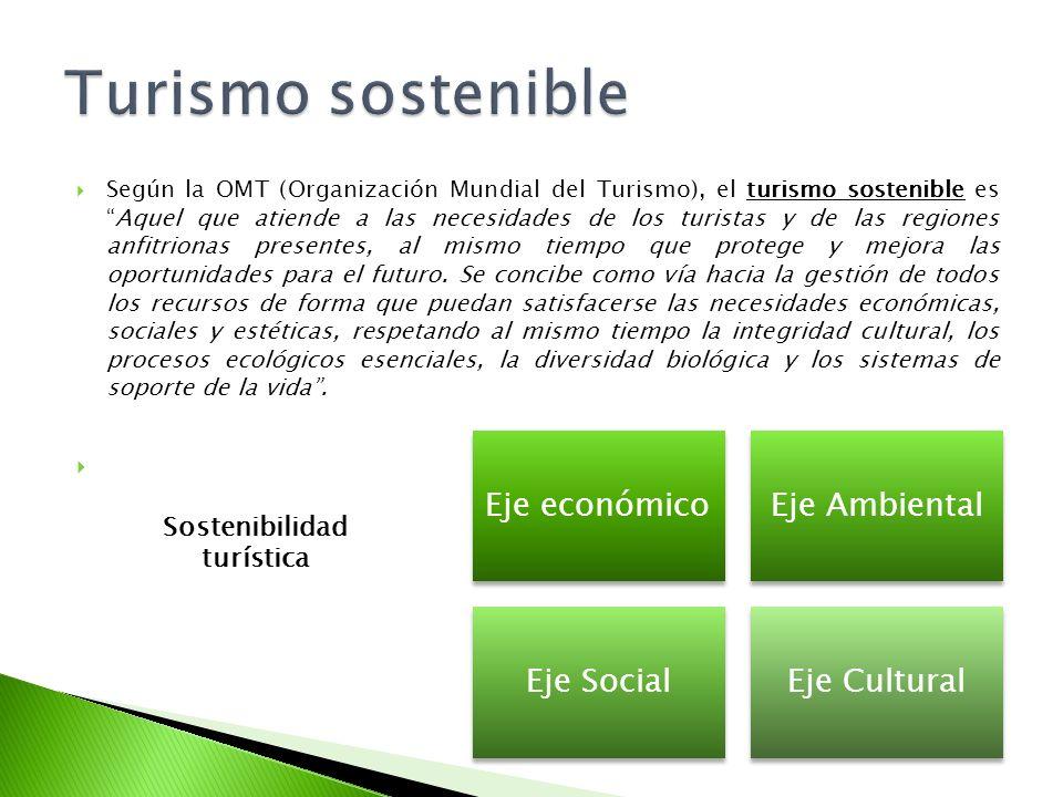 Según la OMT (Organización Mundial del Turismo), el turismo sostenible esAquel que atiende a las necesidades de los turistas y de las regiones anfitri