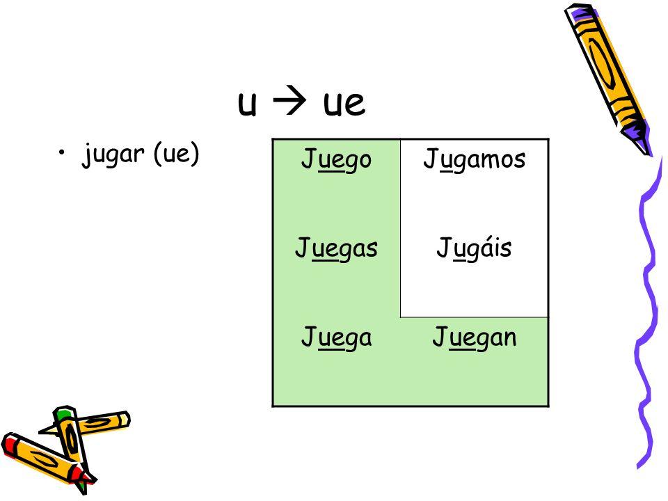 u ue jugar (ue) JuegoJugamos JuegasJugáis JuegaJuegan