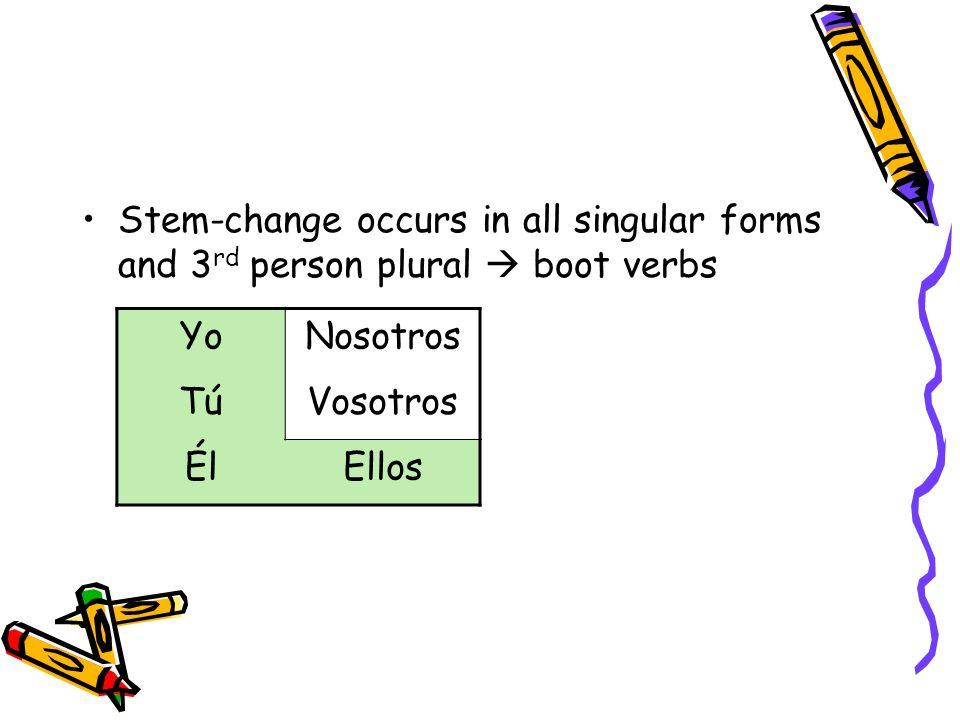 Stem-change occurs in all singular forms and 3 rd person plural boot verbs YoNosotros TúTúVosotros ÉlEllos