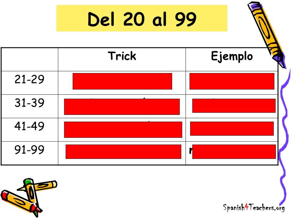 Del 20 al 99 TrickEjemplo 21-29veinti + númeroveinticuatro 31-39treinta y + númerotreinta y tres 41-49cuarenta y + númerocuarenta y seis 91-99noventa