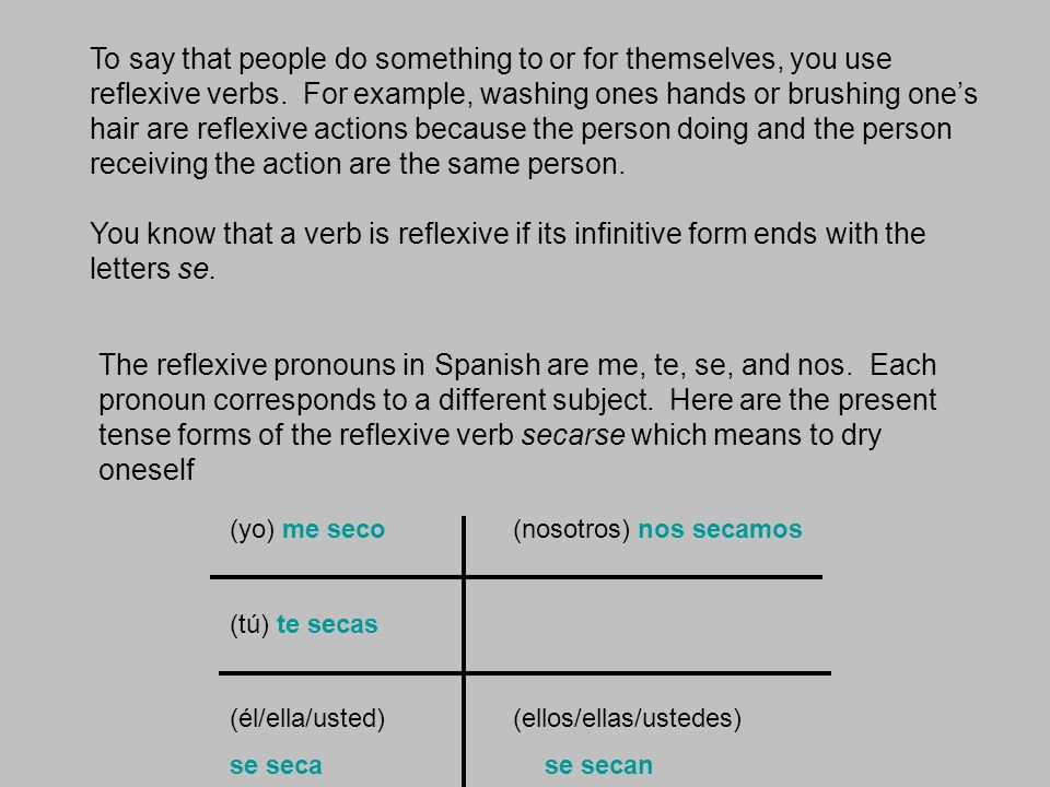 To say that people do something to or for themselves, you use reflexive verbs.