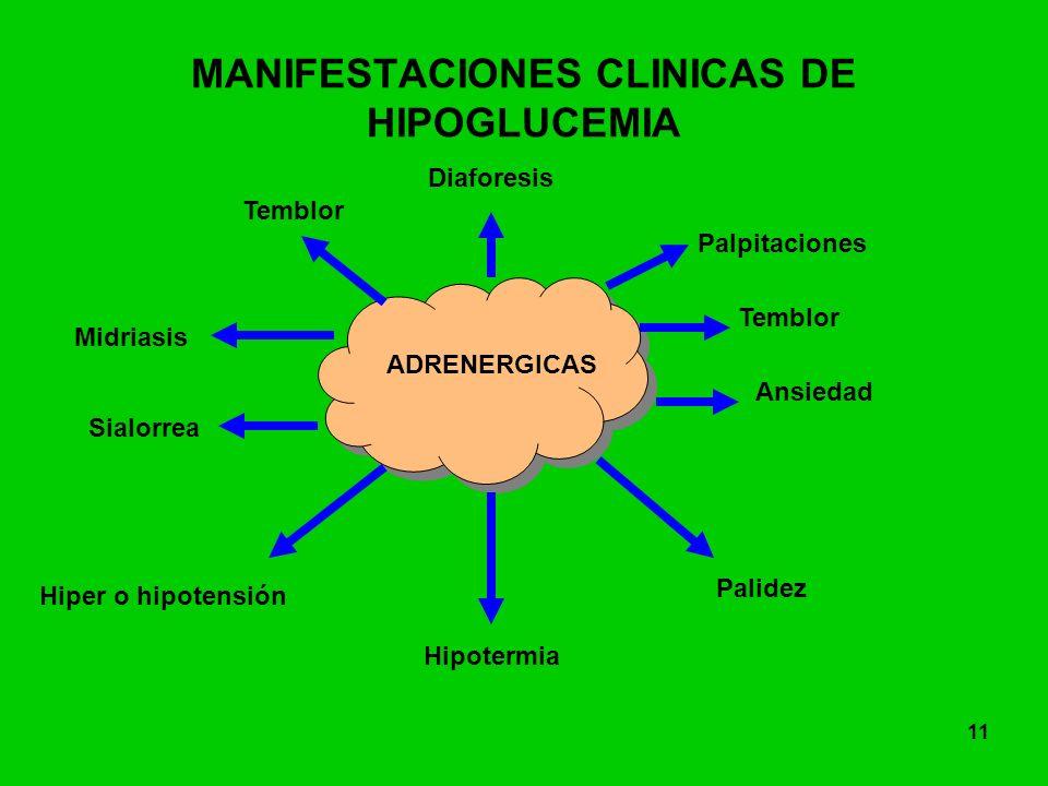 MANIFESTACIONES CLINICAS DE HIPOGLUCEMIA ADRENERGICAS Palpitaciones Diaforesis Temblor Ansiedad Midriasis Sialorrea Hiper o hipotensión Hipotermia Pal