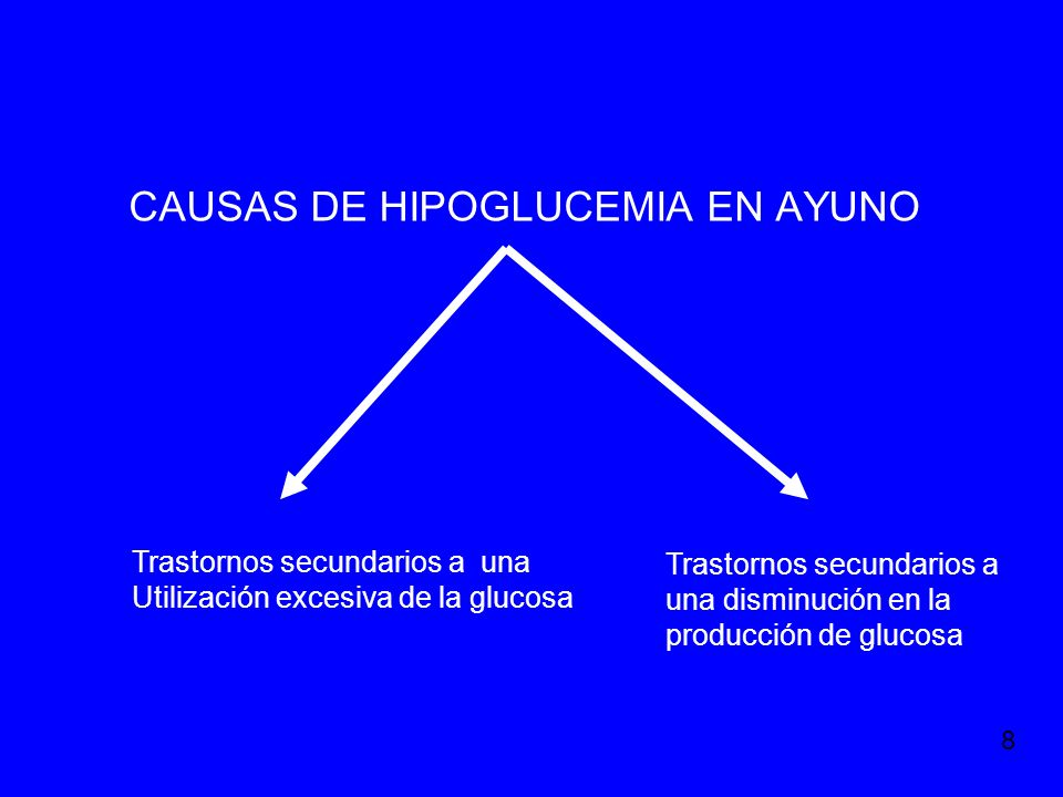 CAUSAS DE HIPOGLUCEMIA EN AYUNO Trastornos secundarios a una disminución en la producción de glucosa Trastornos secundarios a una Utilización excesiva