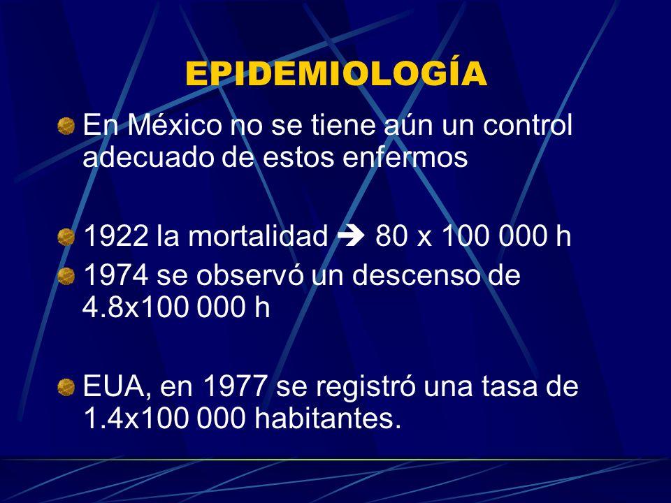 EPIDEMIOLOGÍA En México no se tiene aún un control adecuado de estos enfermos 1922 la mortalidad 80 x 100 000 h 1974 se observó un descenso de 4.8x100