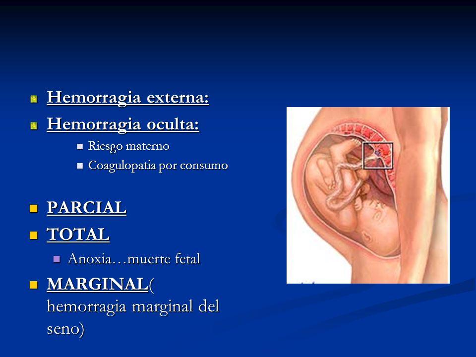 Hemorragia externa: Hemorragia oculta: Riesgo materno Riesgo materno Coagulopatia por consumo Coagulopatia por consumo PARCIAL PARCIAL TOTAL TOTAL Ano