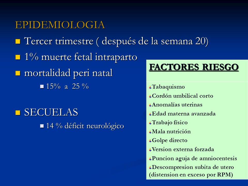 EPIDEMIOLOGIA Tercer trimestre ( después de la semana 20) Tercer trimestre ( después de la semana 20) 1% muerte fetal intraparto 1% muerte fetal intra