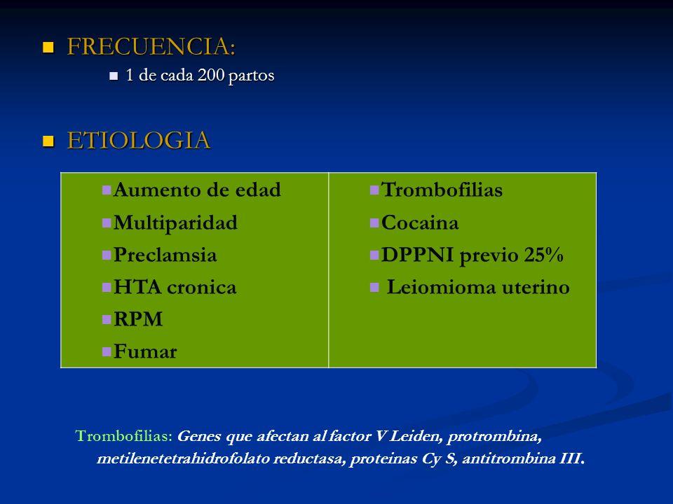 FRECUENCIA: FRECUENCIA: 1 de cada 200 partos 1 de cada 200 partos ETIOLOGIA ETIOLOGIA Trombofilias: Genes que afectan al factor V Leiden, protrombina,