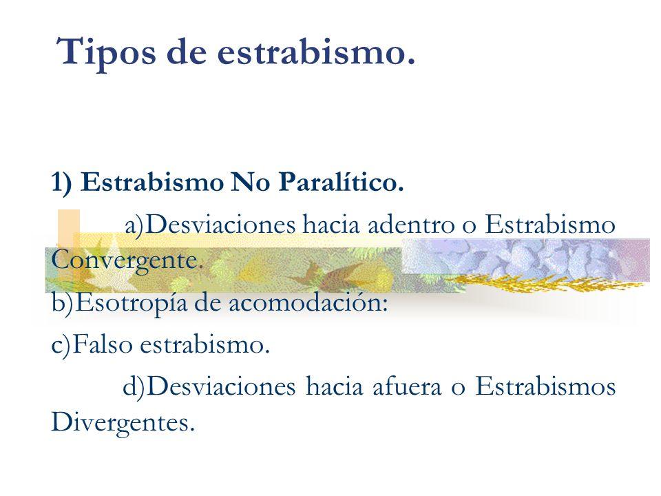 Tipos de estrabismo. 1) Estrabismo No Paralítico. a)Desviaciones hacia adentro o Estrabismo Convergente. b)Esotropía de acomodación: c)Falso estrabism