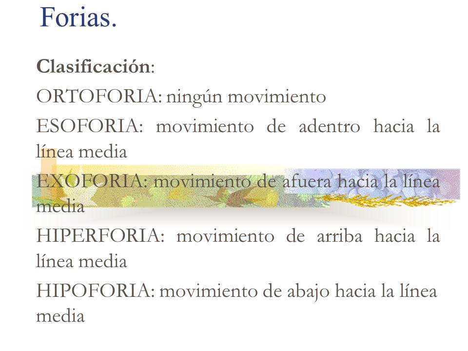 Forias. Clasificación: ORTOFORIA: ningún movimiento ESOFORIA: movimiento de adentro hacia la línea media EXOFORIA: movimiento de afuera hacia la línea