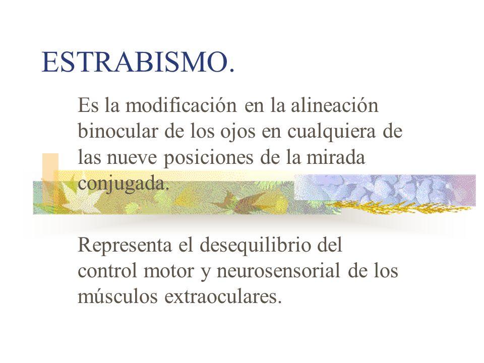 ESTRABISMO. Es la modificación en la alineación binocular de los ojos en cualquiera de las nueve posiciones de la mirada conjugada. Representa el dese